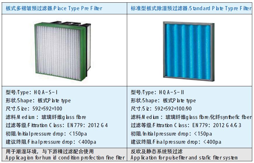 板式多褶皱预过滤器/Place Type Pre Filter 和标准型板式除湿预过滤器/Standard Plate Typre Filter
