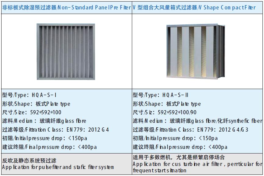 非标板式除湿预过滤器/Non-Standard Panel Pre Fiter和 V 型组合大风量箱式过滤器/V Shape Compact Fiter